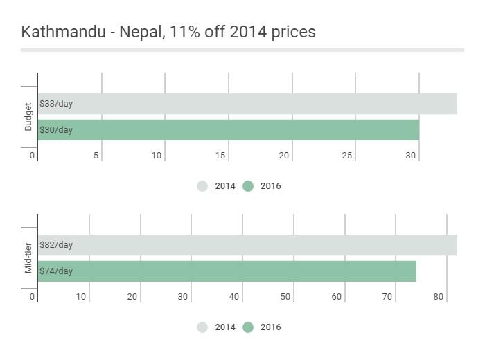 010-nepal